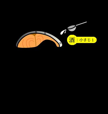 美味しい焼き方:切身1切につき酒小さじ1杯を表面全体にかけてなじませます。それから焼くことで鮭の身がさらに柔らかく焼きあがります。焼き時間の目安は中火でそれぞれ片面を4~6分程度です。
