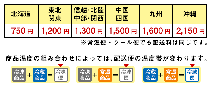 ※北海道750円、東北・関東1200円、信越・北陸・中部・関西1300円、中国・四国1500円、九州1600円、沖縄2150円 ※常温便・クール便でも配送料は同じです。商品温度の組み合わせによっては、配送便の温度帯が変わります。